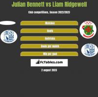 Julian Bennett vs Liam Ridgewell h2h player stats