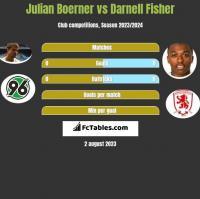 Julian Boerner vs Darnell Fisher h2h player stats