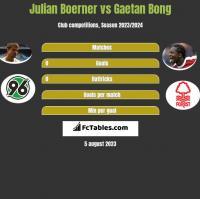 Julian Boerner vs Gaetan Bong h2h player stats