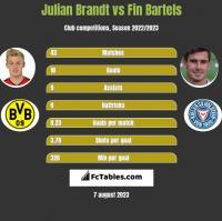 Julian Brandt vs Fin Bartels h2h player stats