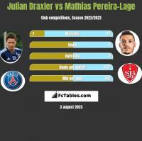 Julian Draxler vs Mathias Pereira-Lage h2h player stats