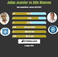 Julian Jeanvier vs Alfie Mawson h2h player stats
