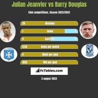 Julian Jeanvier vs Barry Douglas h2h player stats