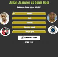 Julian Jeanvier vs Denis Odoi h2h player stats