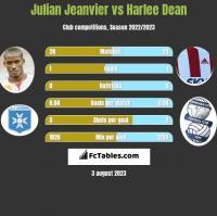 Julian Jeanvier vs Harlee Dean h2h player stats