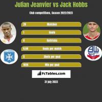 Julian Jeanvier vs Jack Hobbs h2h player stats