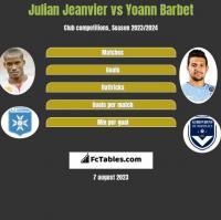 Julian Jeanvier vs Yoann Barbet h2h player stats