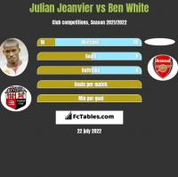 Julian Jeanvier vs Ben White h2h player stats