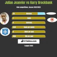 Julian Jeanvier vs Harry Brockbank h2h player stats