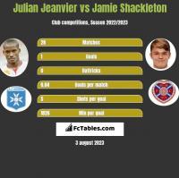 Julian Jeanvier vs Jamie Shackleton h2h player stats