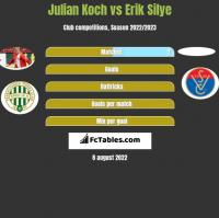 Julian Koch vs Erik Silye h2h player stats