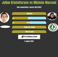 Julian Kristoffersen vs Michele Marconi h2h player stats
