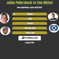 Julian Pollersbeck vs Tom Mickel h2h player stats