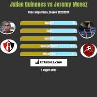 Julian Quinones vs Jeremy Menez h2h player stats