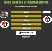 Julian Quinones vs Jonathan Herrera h2h player stats