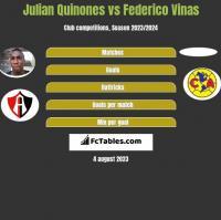 Julian Quinones vs Federico Vinas h2h player stats