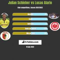 Julian Schieber vs Lucas Alario h2h player stats