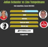 Julian Schuster vs Lino Tempelmann h2h player stats