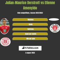 Julian-Maurice Derstroff vs Etienne Amenyido h2h player stats