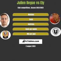 Julien Begue vs Ely h2h player stats
