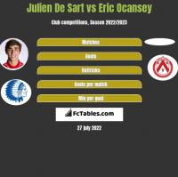 Julien De Sart vs Eric Ocansey h2h player stats