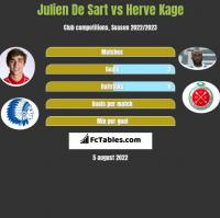 Julien De Sart vs Herve Kage h2h player stats
