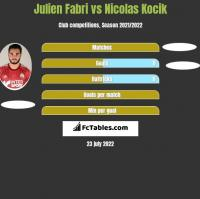 Julien Fabri vs Nicolas Kocik h2h player stats