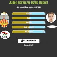 Julien Gorius vs David Hubert h2h player stats