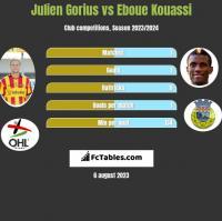 Julien Gorius vs Eboue Kouassi h2h player stats