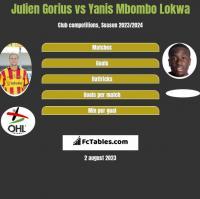 Julien Gorius vs Yanis Mbombo Lokwa h2h player stats