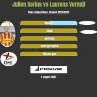 Julien Gorius vs Laurens Vermijl h2h player stats