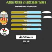 Julien Gorius vs Alexander Maes h2h player stats