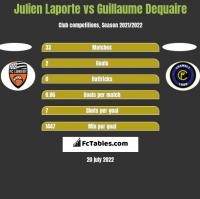Julien Laporte vs Guillaume Dequaire h2h player stats