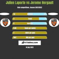 Julien Laporte vs Jerome Hergault h2h player stats