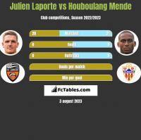 Julien Laporte vs Houboulang Mende h2h player stats
