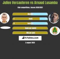 Julien Vercauteren vs Arnaud Lusamba h2h player stats
