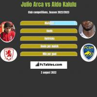 Julio Arca vs Aldo Kalulu h2h player stats