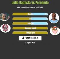 Julio Baptista vs Fernando h2h player stats