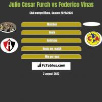 Julio Cesar Furch vs Federico Vinas h2h player stats