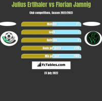Julius Ertlhaler vs Florian Jamnig h2h player stats