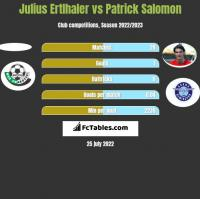 Julius Ertlhaler vs Patrick Salomon h2h player stats