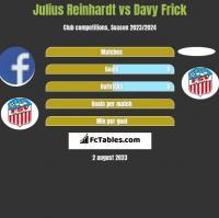 Julius Reinhardt vs Davy Frick h2h player stats