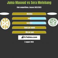 Juma Masoud vs Sera Motebang h2h player stats