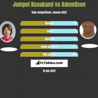 Jumpei Kusukami vs Ademilson h2h player stats