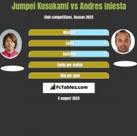 Jumpei Kusukami vs Andres Iniesta h2h player stats