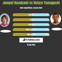 Jumpei Kusukami vs Hotaru Yamaguchi h2h player stats