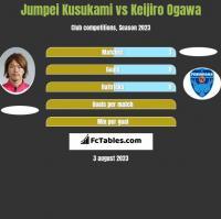Jumpei Kusukami vs Keijiro Ogawa h2h player stats