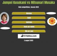 Jumpei Kusukami vs Mitsunari Musaka h2h player stats