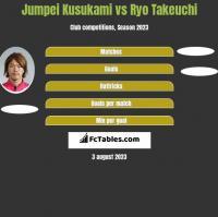 Jumpei Kusukami vs Ryo Takeuchi h2h player stats