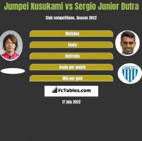 Jumpei Kusukami vs Sergio Junior Dutra h2h player stats